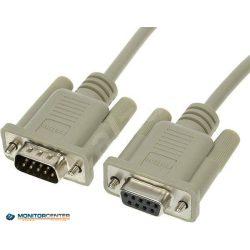 RS232 kábel (soros kábel)