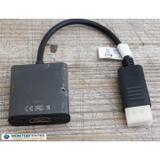 DisplayPort-HDMI adapter www.monitorcentershop.hu